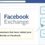 Facebook Exchange Retargeting
