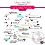 Ideas simples para estimular la creatividad en el diseño web