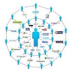 Marketing viral para promocionar nuestro negocio