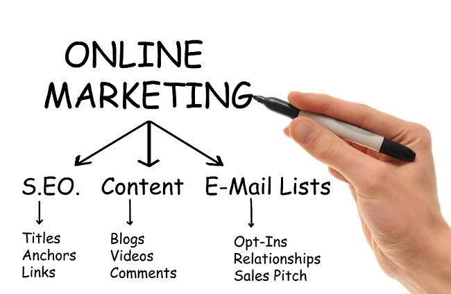 presupuesto de marketing online