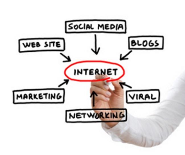 Elegir la estrategia de marketing online