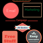 Take your Email Marketing Campaign to the next level