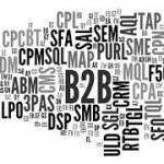 15 Acronyms for your Social Media Marketing Campaign